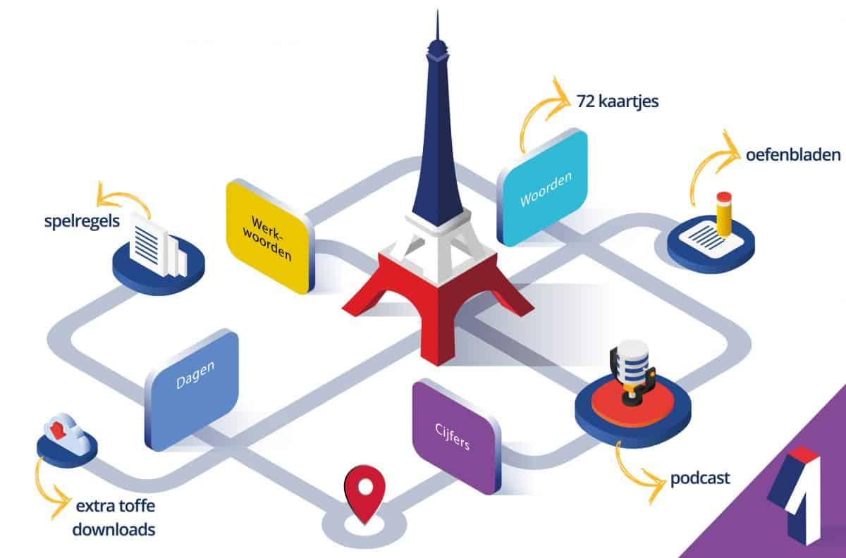 Franse stad